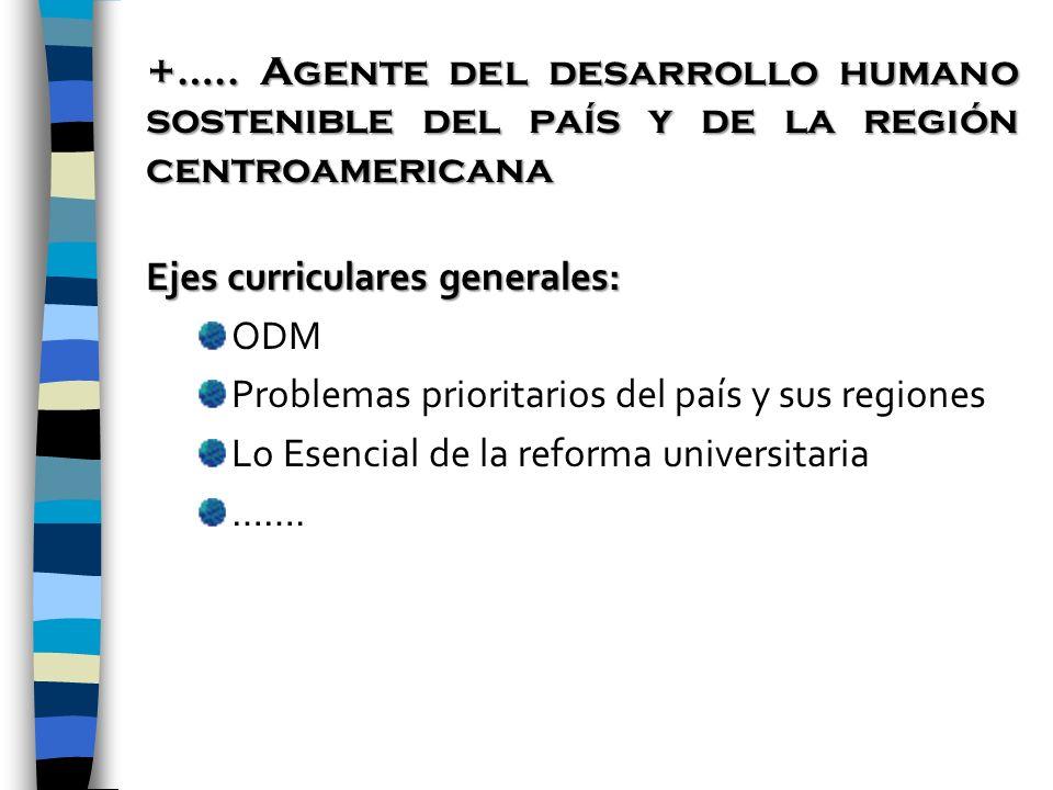 +….. Agente del desarrollo humano sostenible del país y de la región centroamericana