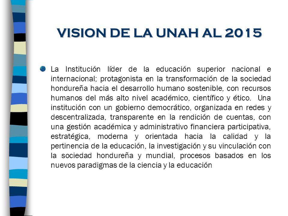 VISION DE LA UNAH AL 2015