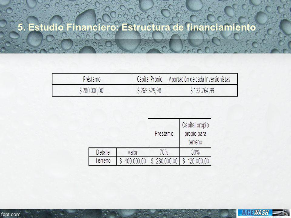 5. Estudio Financiero: Estructura de financiamiento