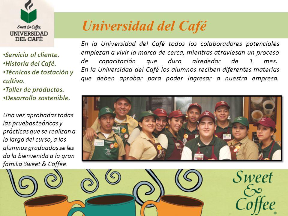 Universidad del Café