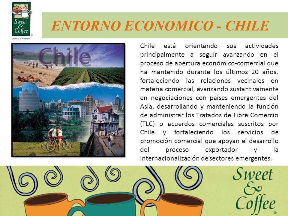 ENTORNO ECONOMICO - CHILE