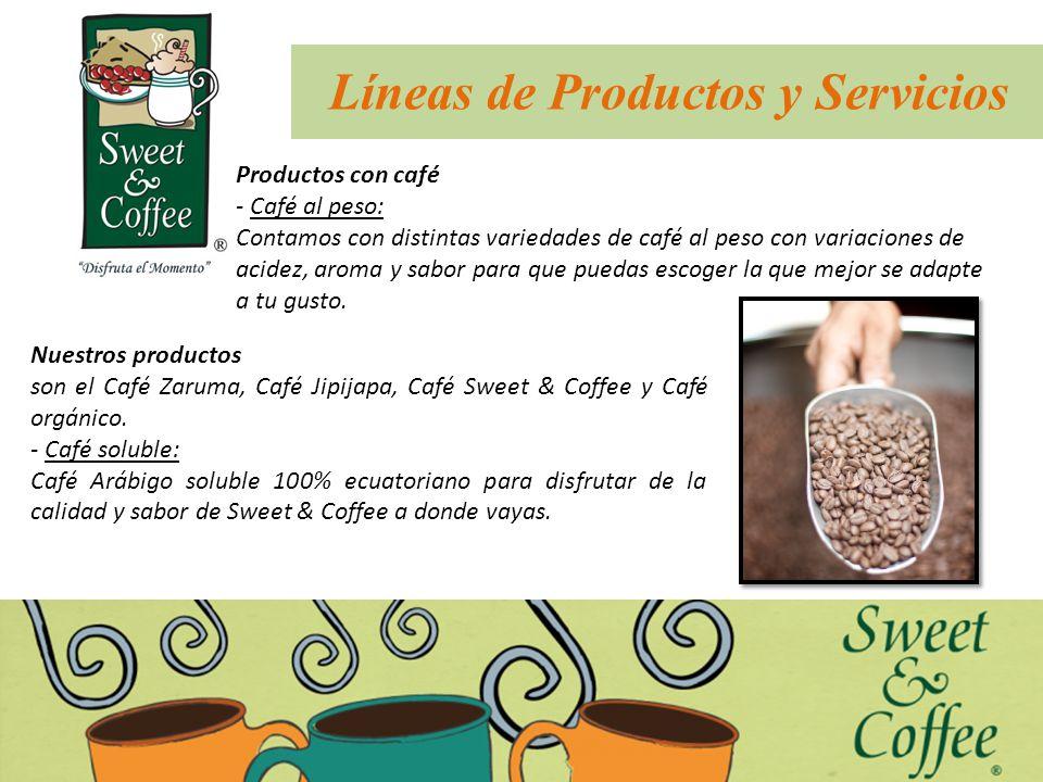 Líneas de Productos y Servicios