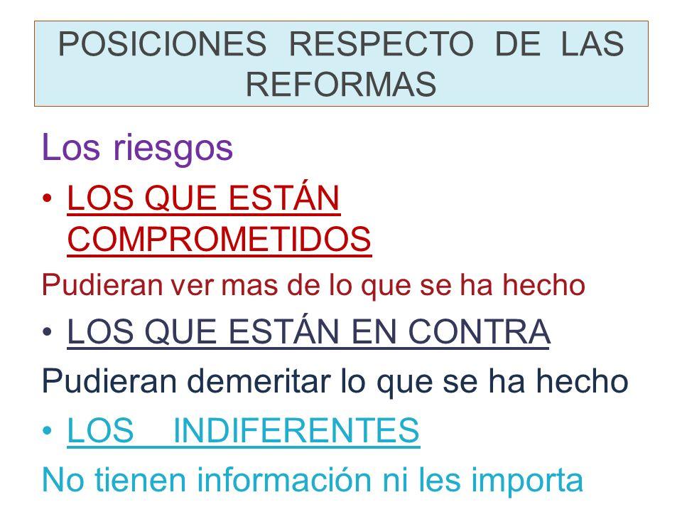 POSICIONES RESPECTO DE LAS REFORMAS