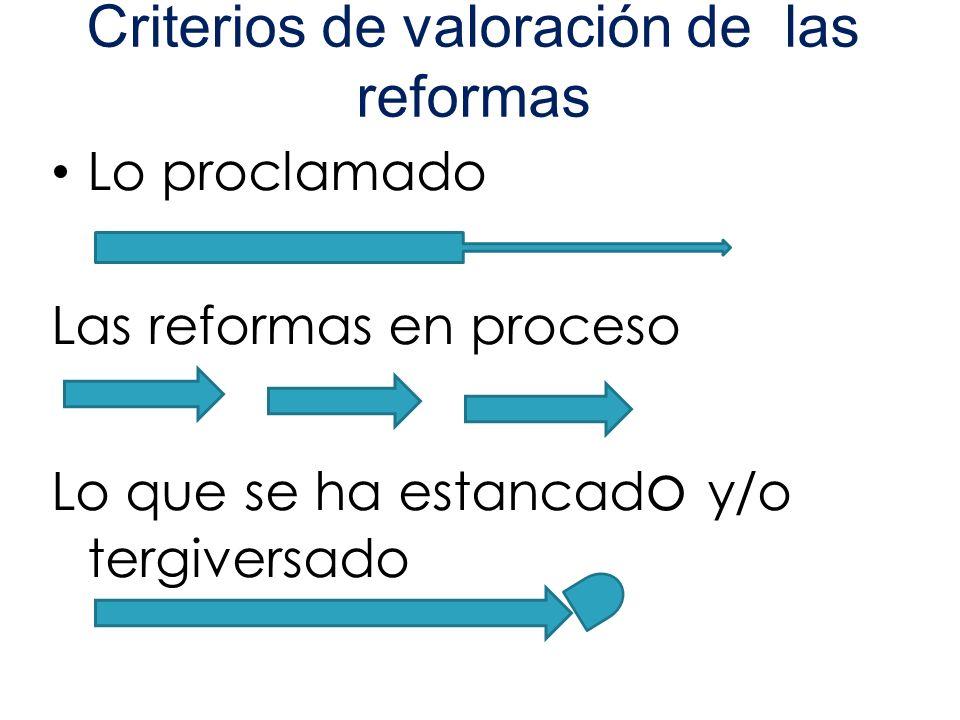Criterios de valoración de las reformas