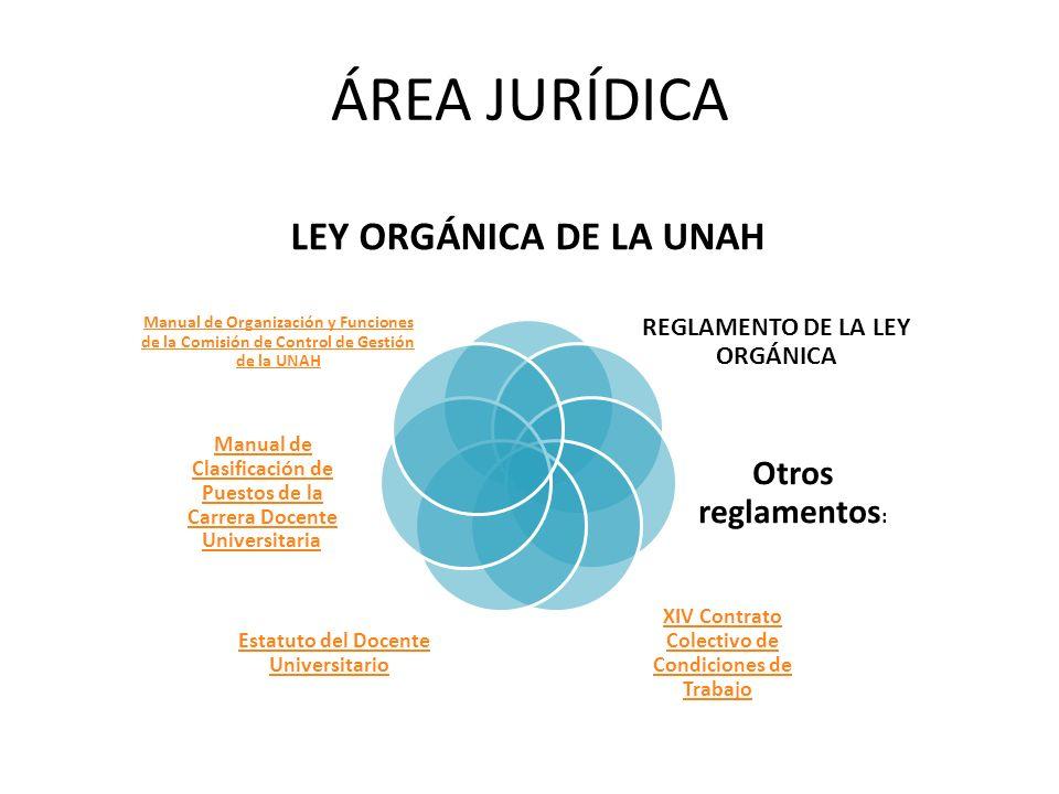ÁREA JURÍDICA LEY ORGÁNICA DE LA UNAH Otros reglamentos: