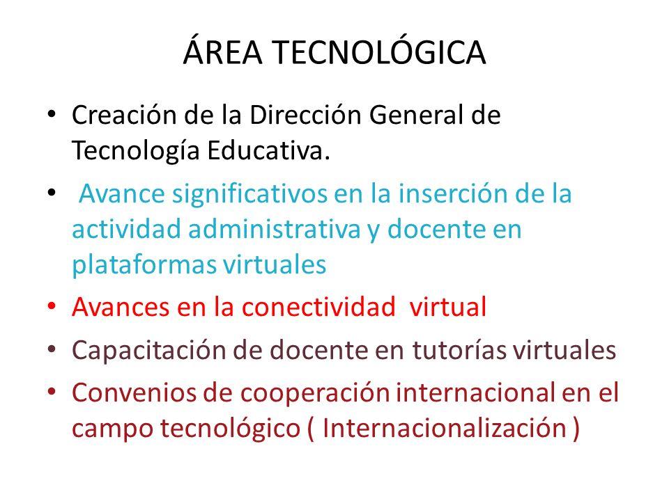 ÁREA TECNOLÓGICA Creación de la Dirección General de Tecnología Educativa.