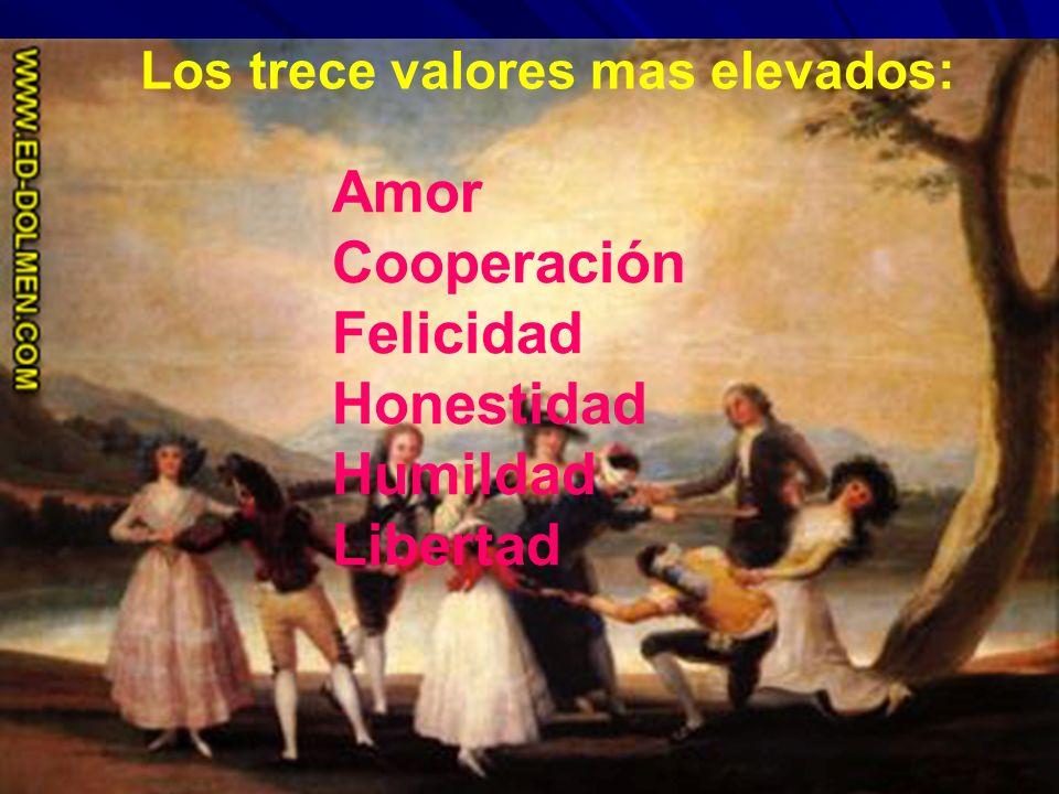 Felicidad Honestidad Humildad Libertad