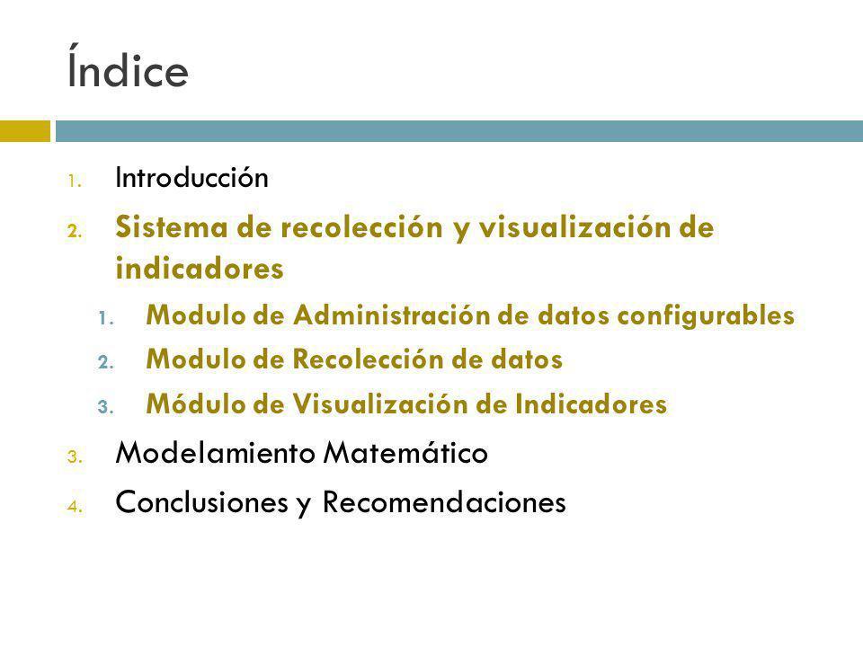 Índice Sistema de recolección y visualización de indicadores