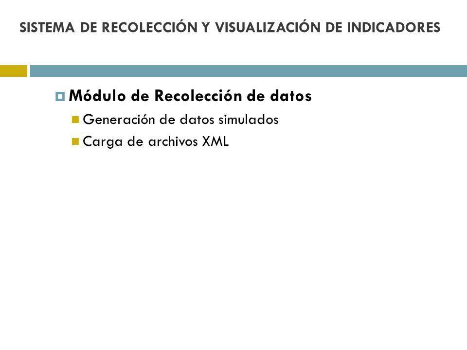 SISTEMA DE RECOLECCIÓN Y VISUALIZACIÓN DE INDICADORES