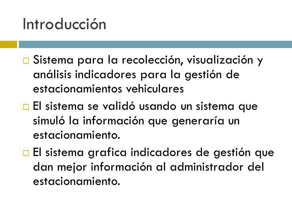 Introducción Sistema para la recolección, visualización y análisis indicadores para la gestión de estacionamientos vehiculares.