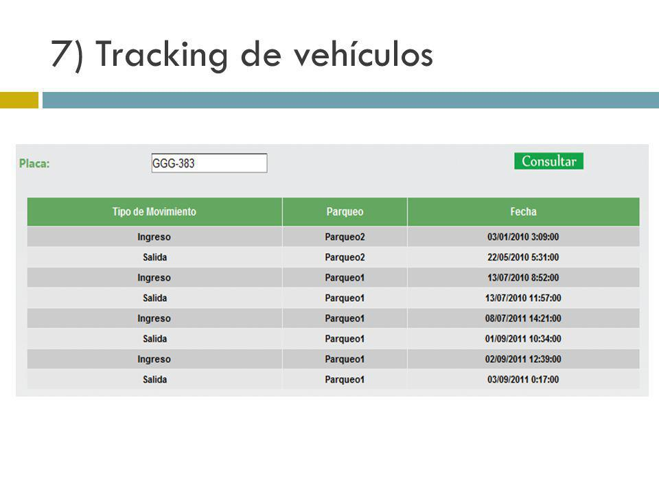 7) Tracking de vehículos