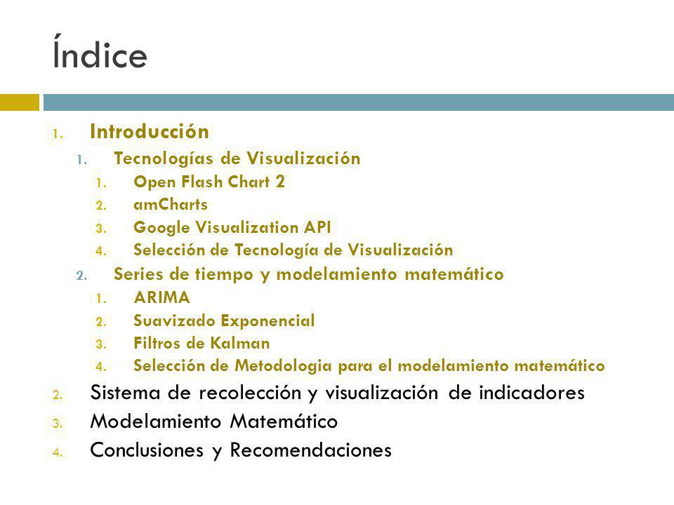 Índice Introducción. Tecnologías de Visualización. Open Flash Chart 2. amCharts. Google Visualization API.