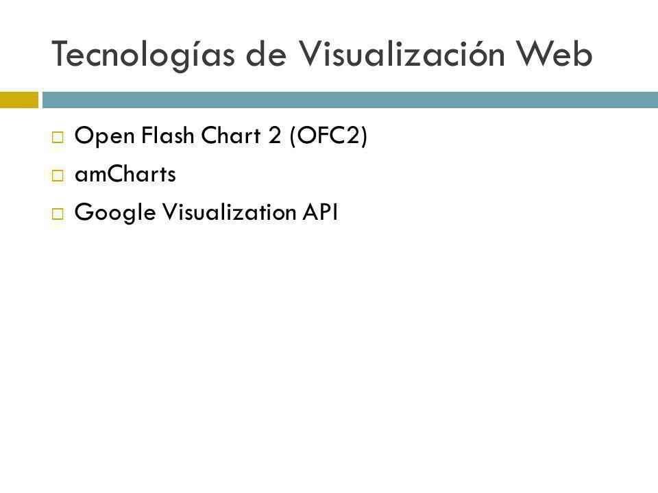 Tecnologías de Visualización Web