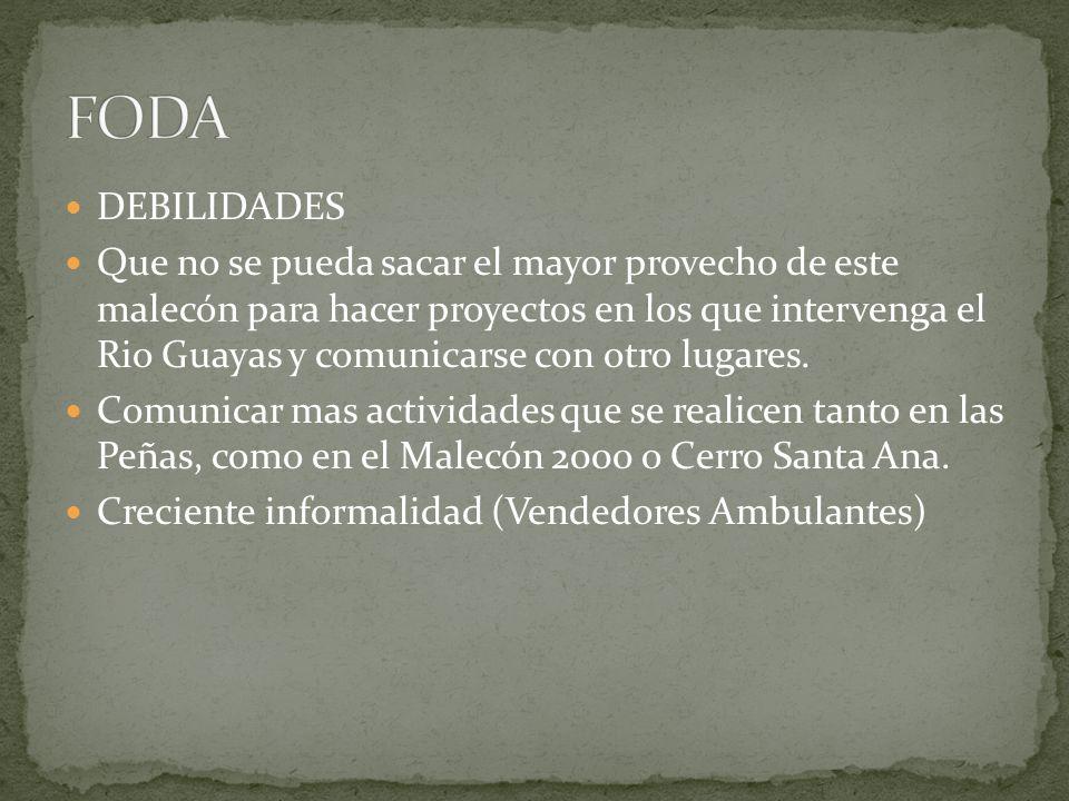 FODA DEBILIDADES.