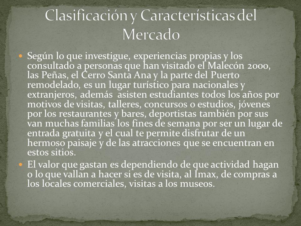 Clasificación y Características del Mercado