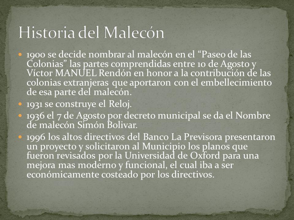 Historia del Malecón