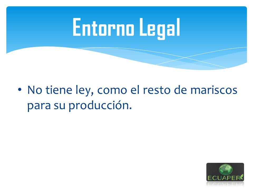 Entorno Legal No tiene ley, como el resto de mariscos para su producción.