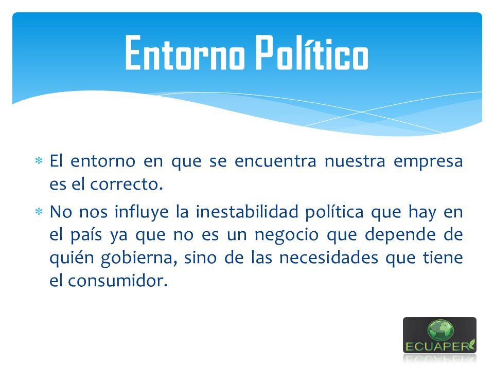 Entorno Político El entorno en que se encuentra nuestra empresa es el correcto.