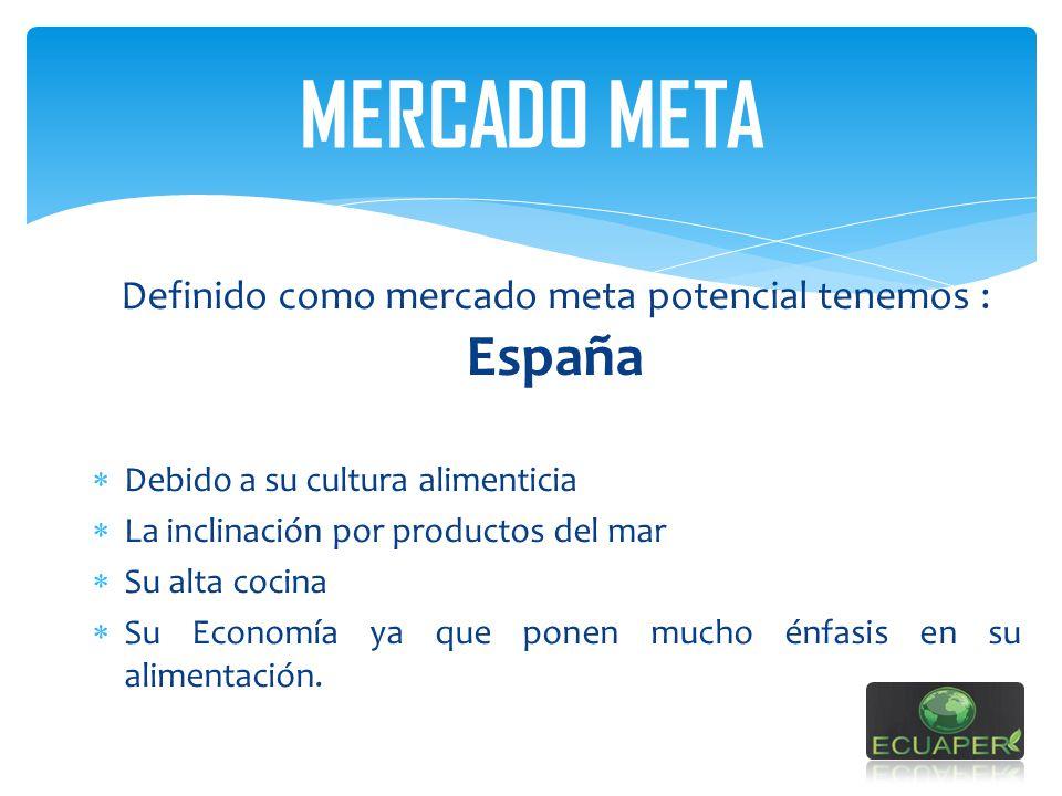 Definido como mercado meta potencial tenemos : España