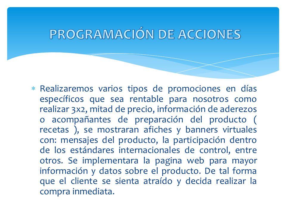PROGRAMACIÓN DE ACCIONES