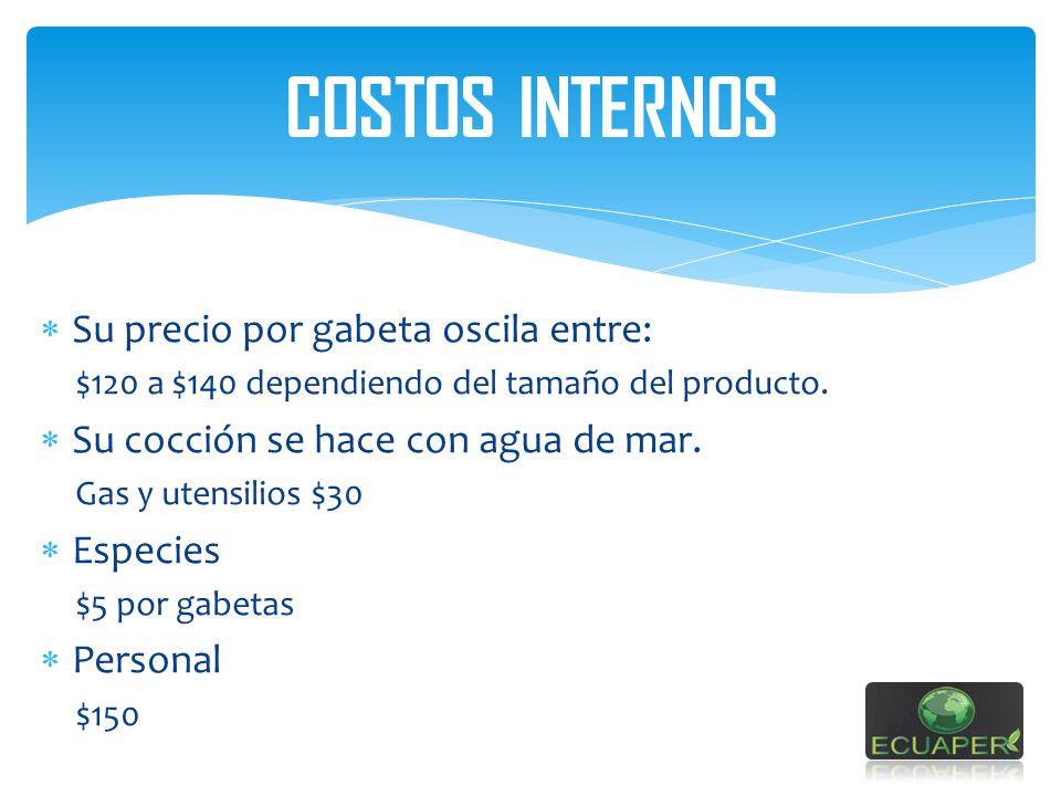 COSTOS INTERNOS Su precio por gabeta oscila entre: