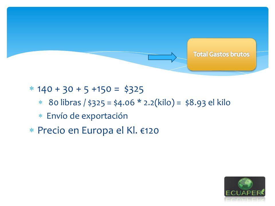 140 + 30 + 5 +150 = $325 Precio en Europa el Kl. €120