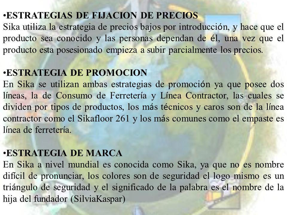 ESTRATEGIAS DE FIJACION DE PRECIOS