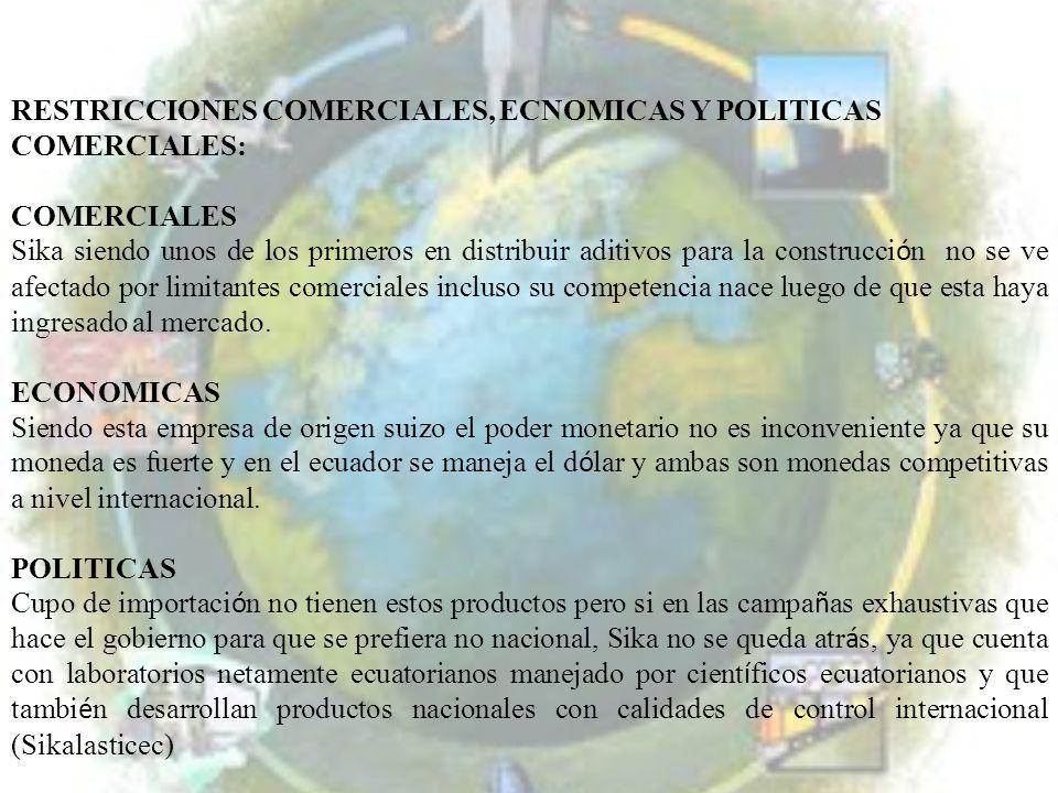 RESTRICCIONES COMERCIALES, ECNOMICAS Y POLITICAS