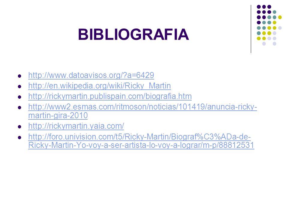 BIBLIOGRAFIA http://www.datoavisos.org/ a=6429