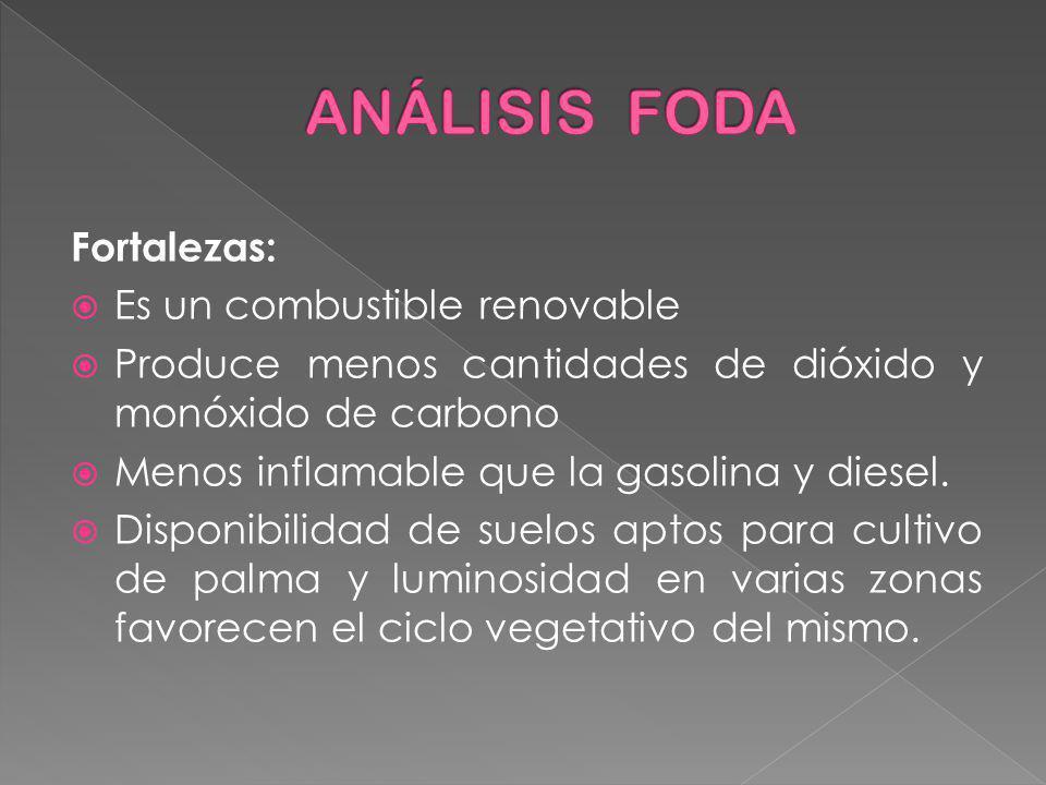ANÁLISIS FODA Fortalezas: Es un combustible renovable