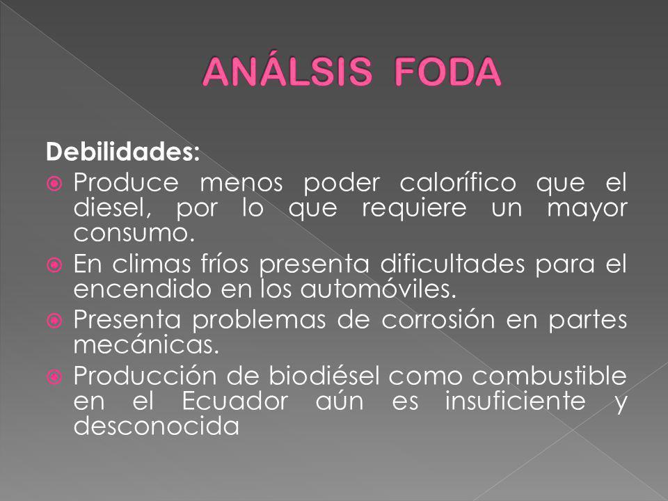 ANÁLSIS FODA Debilidades:
