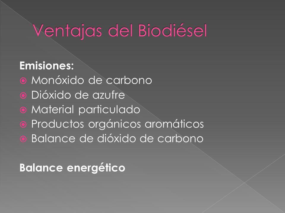 Ventajas del Biodiésel