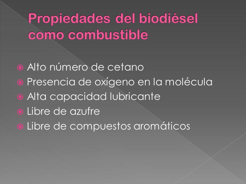 Propiedades del biodiésel como combustible