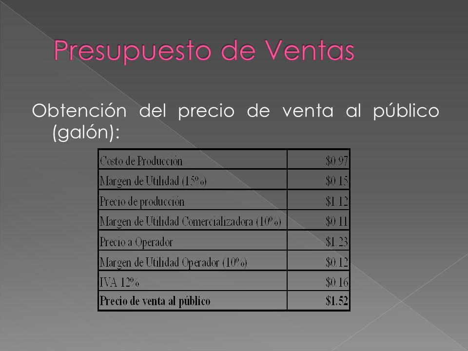 Presupuesto de Ventas Obtención del precio de venta al público (galón):