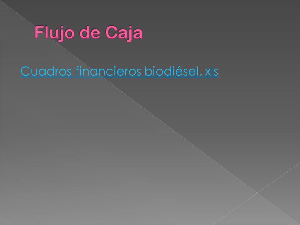 Flujo de Caja Cuadros financieros biodiésel. xls