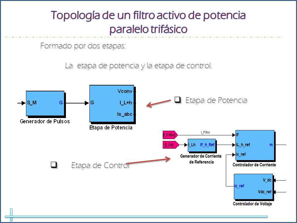 Topología de un filtro activo de potencia paralelo trifásico