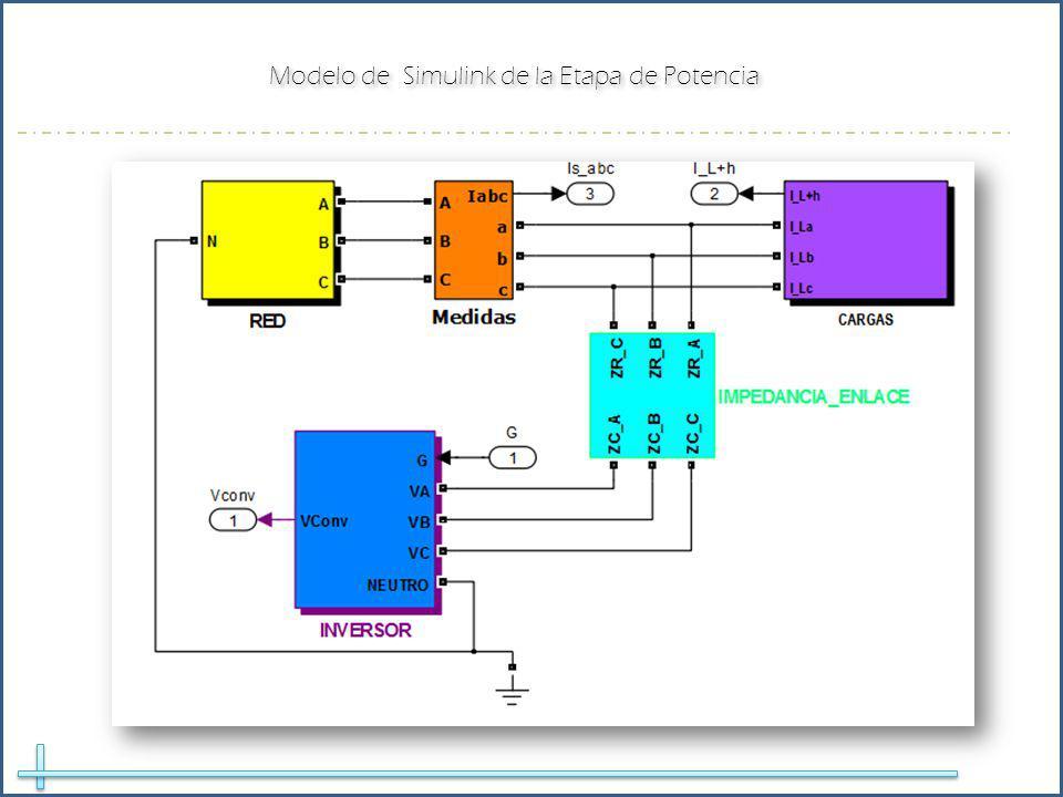 Modelo de Simulink de la Etapa de Potencia