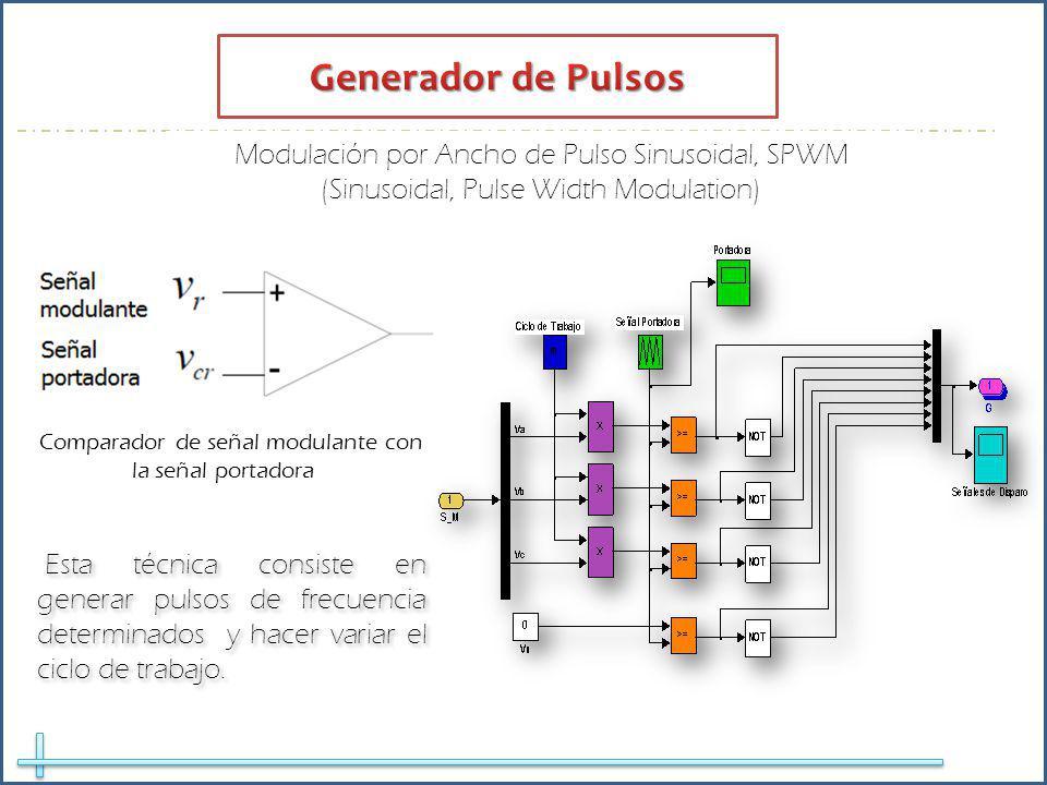 Comparador de señal modulante con la señal portadora