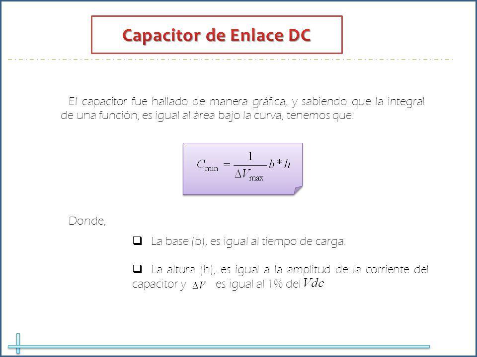 Capacitor de Enlace DC