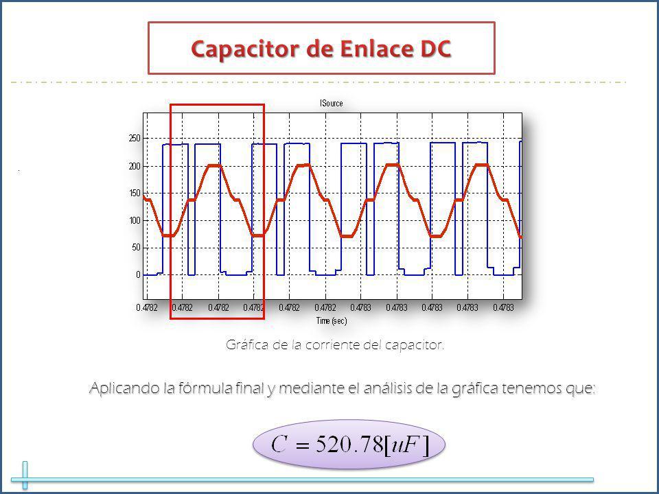 Gráfica de la corriente del capacitor.