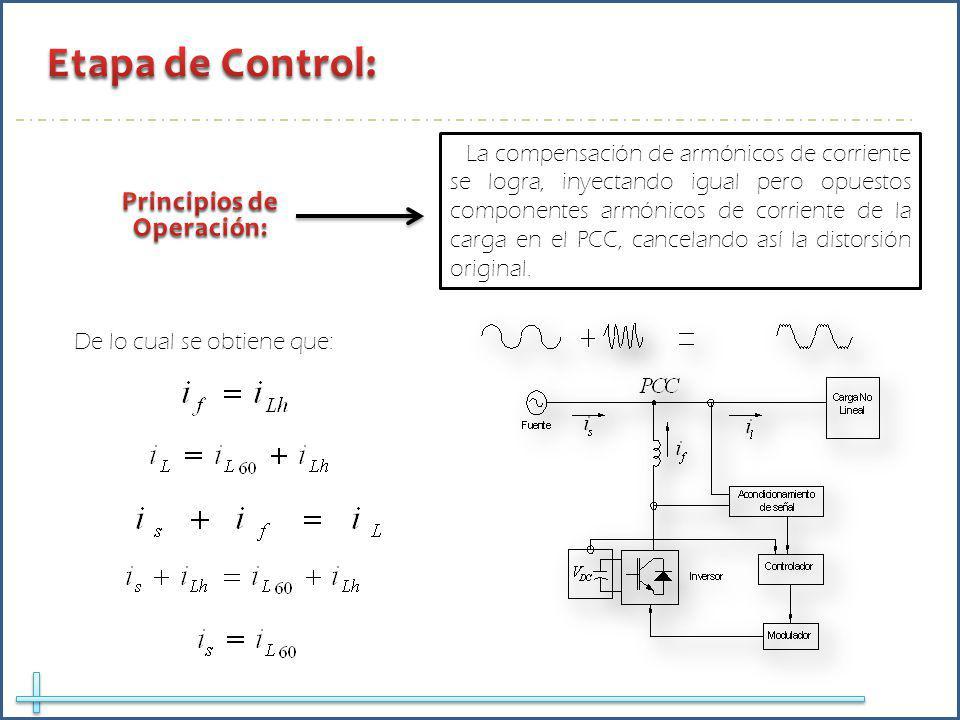 Principios de Operación: