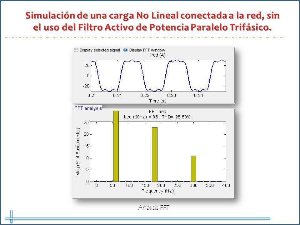 Simulación de una carga No Lineal conectada a la red, sin el uso del Filtro Activo de Potencia Paralelo Trifásico.