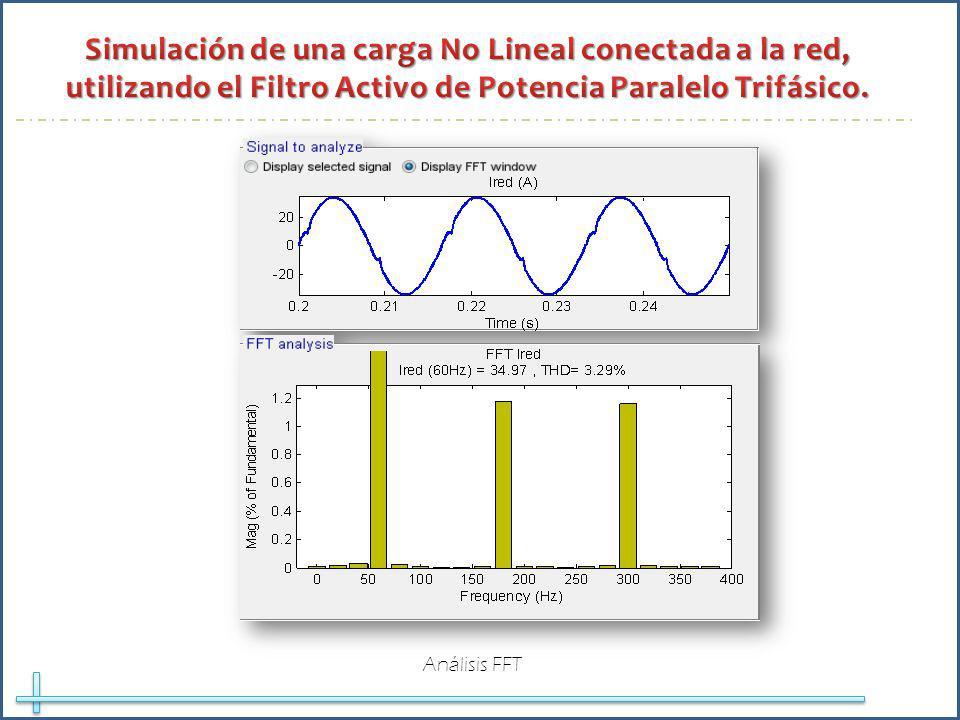 Simulación de una carga No Lineal conectada a la red, utilizando el Filtro Activo de Potencia Paralelo Trifásico.