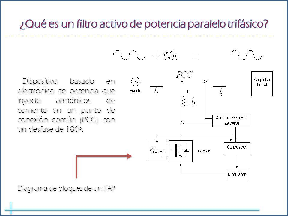 ¿Qué es un filtro activo de potencia paralelo trifásico