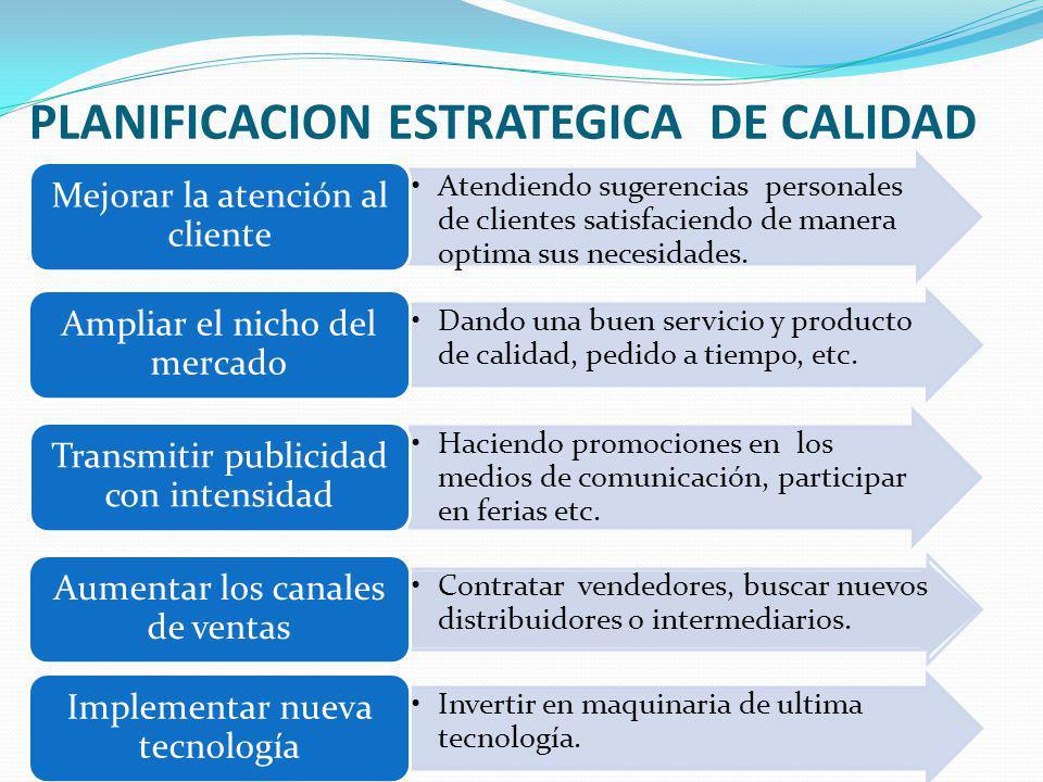 PLANIFICACION ESTRATEGICA DE CALIDAD
