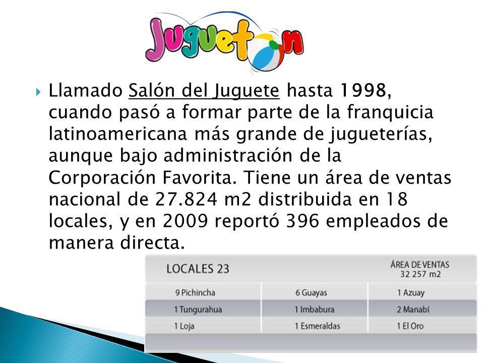 Llamado Salón del Juguete hasta 1998, cuando pasó a formar parte de la franquicia latinoamericana más grande de jugueterías, aunque bajo administración de la Corporación Favorita.