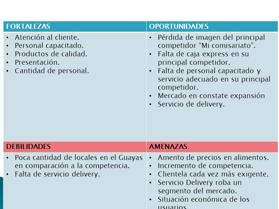 FORTALEZAS OPORTUNIDADES. Atención al cliente. Personal capacitado. Productos de calidad. Presentación.