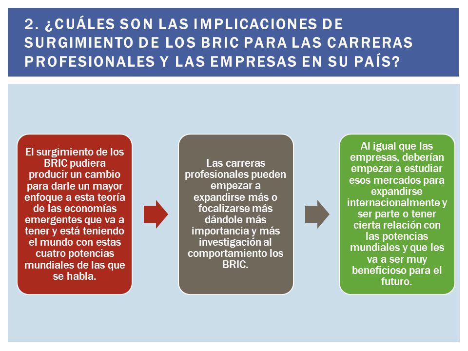 2. ¿Cuáles son las implicaciones de surgimiento de los BRIC para las carreras profesionales y las empresas en su país