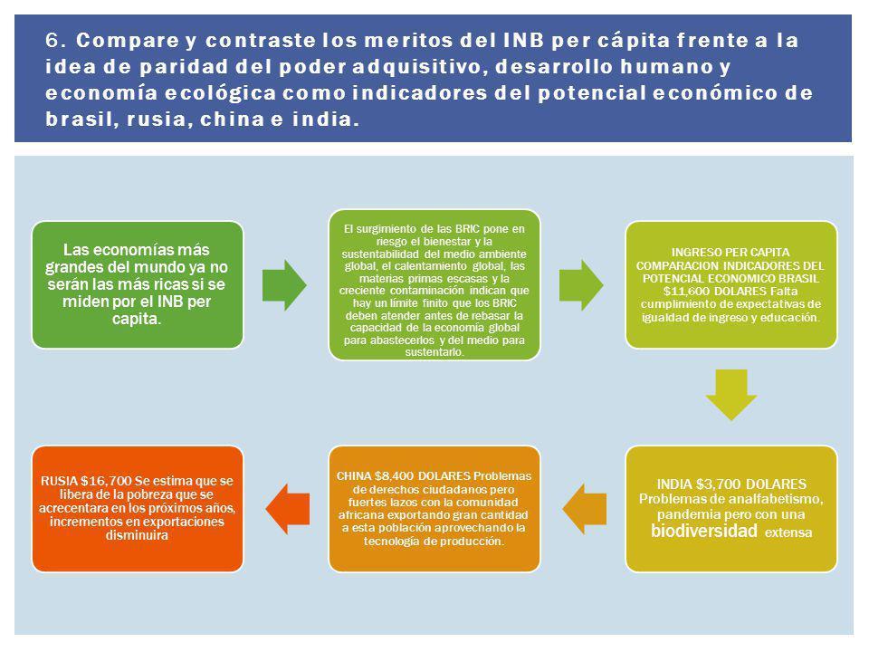 6. Compare y contraste los meritos del INB per cápita frente a la idea de paridad del poder adquisitivo, desarrollo humano y economía ecológica como indicadores del potencial económico de brasil, rusia, china e india.