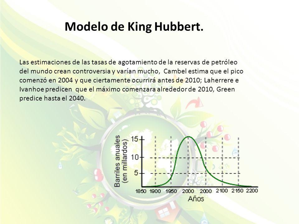Modelo de King Hubbert.